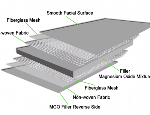 K-Clad MgSO4 Fireproof Magnesium Sulphate Board